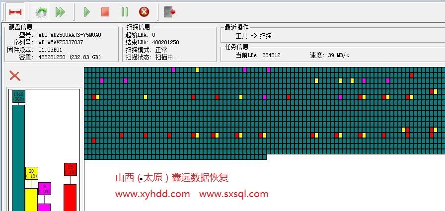 WD2500AAJS固件修复记